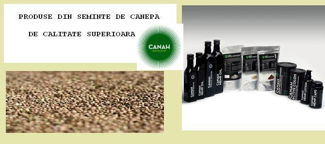 Produse Cannah